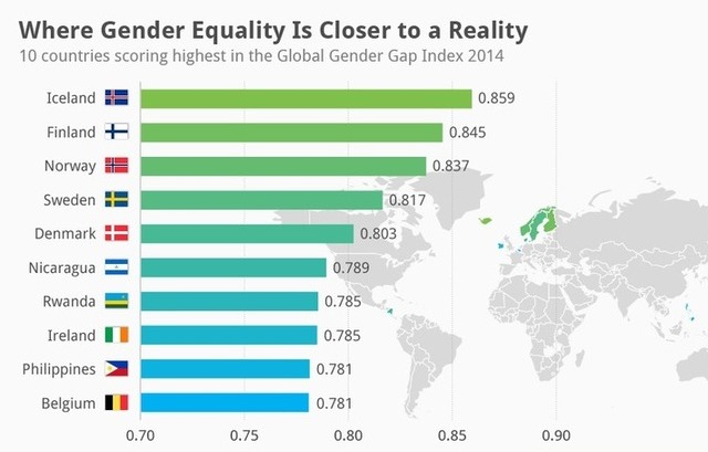 country report womens rights gender philippines
